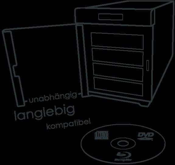 StorEasy WORM Appliance - Unabhängig - Langlebig - Kompatibel